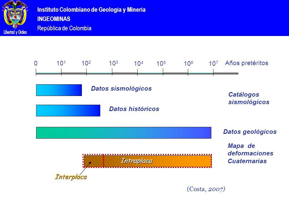 Instituto Colombiano de Geología y Minería INGEOMINAS República de Colombia 10 1 10 2 10 3 10 4 10 5 10 6 10 7 Años pretéritos 0 Datos sismológicos Datos históricos Datos geológicos Interplaca Intraplaca (Costa, 2007) Catálogos sismológicos Mapa de deformaciones Cuaternarias