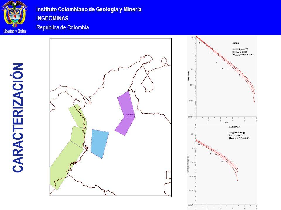 Instituto Colombiano de Geología y Minería INGEOMINAS República de Colombia CARACTERIZACIÓN