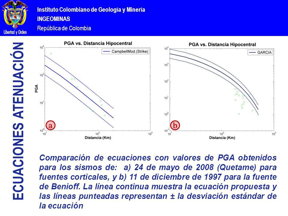 Instituto Colombiano de Geología y Minería INGEOMINAS República de Colombia Comparación de ecuaciones con valores de PGA obtenidos para los sismos de: a) 24 de mayo de 2008 (Quetame) para fuentes corticales, y b) 11 de diciembre de 1997 para la fuente de Benioff.