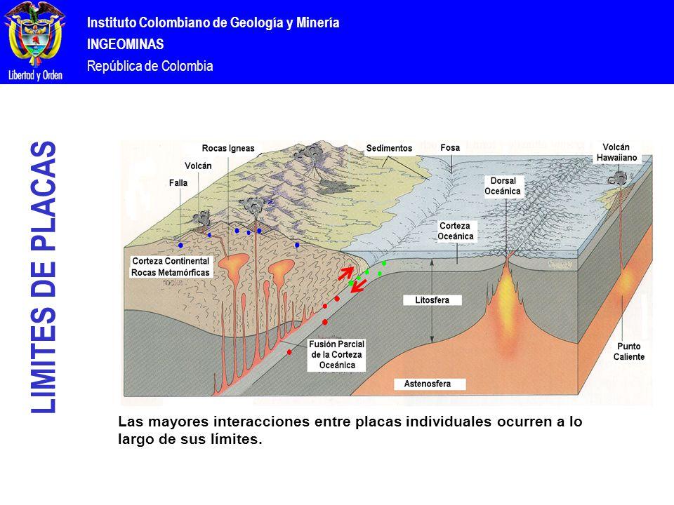 Instituto Colombiano de Geología y Minería INGEOMINAS República de Colombia Las mayores interacciones entre placas individuales ocurren a lo largo de sus límites.