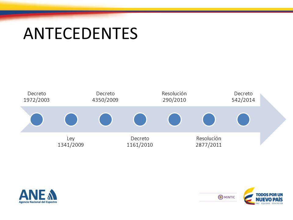 ANTECEDENTES Decreto 1972/2003 Ley 1341/2009 Decreto 4350/2009 Decreto 1161/2010 Resolución 290/2010 Resolución 2877/2011 Decreto 542/2014