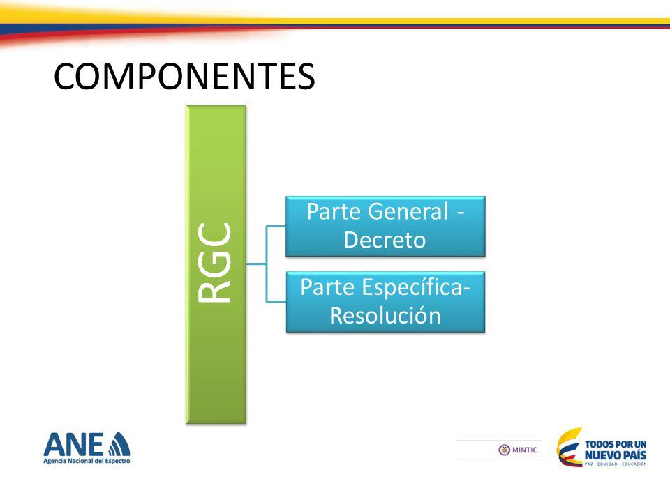 COMPONENTES RGC Parte General - Decreto Parte Específica- Resolución