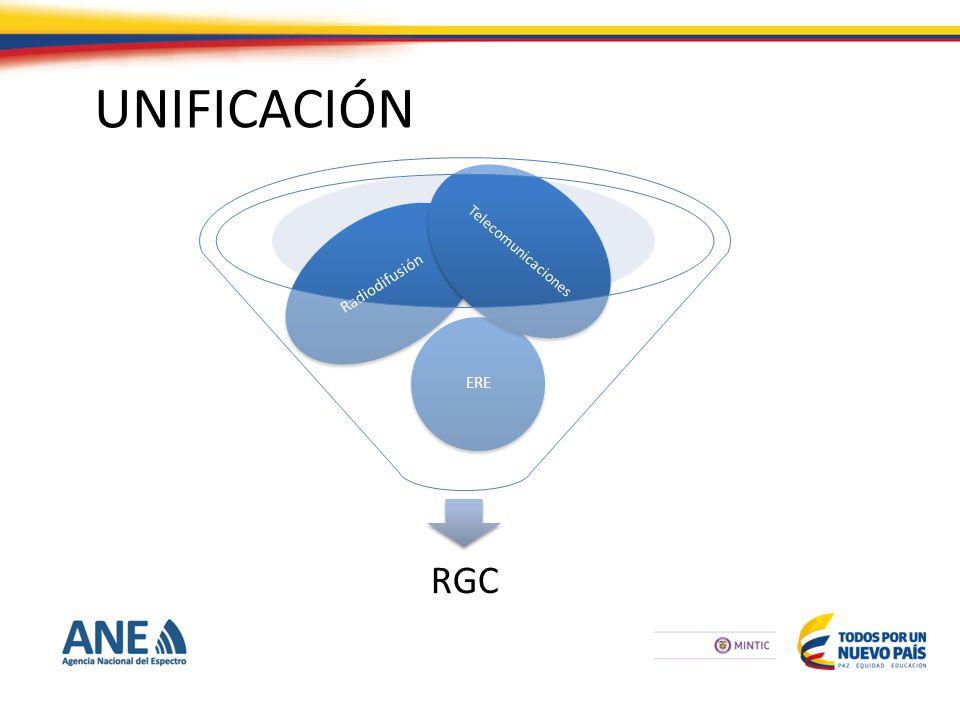 UNIFICACIÓN RGC ERE Radiodifusión Telecomunicaciones