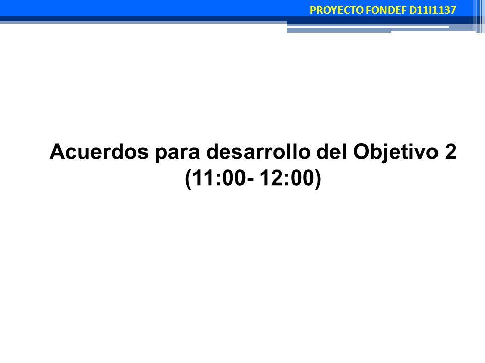 PROYECTO FONDEF D11I1137 Acuerdos para desarrollo del Objetivo 2 (11:00- 12:00)