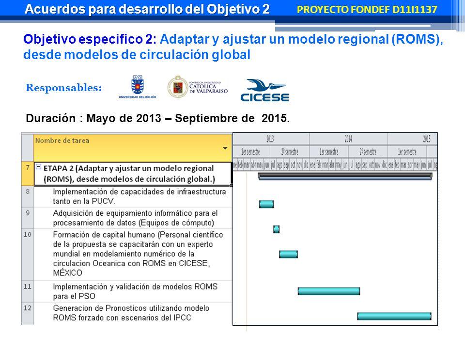 PROYECTO FONDEF D11I1137 Objetivo especifico 2: Adaptar y ajustar un modelo regional (ROMS), desde modelos de circulación global Acuerdos para desarrollo del Objetivo 2 Duración : Mayo de 2013 – Septiembre de 2015.