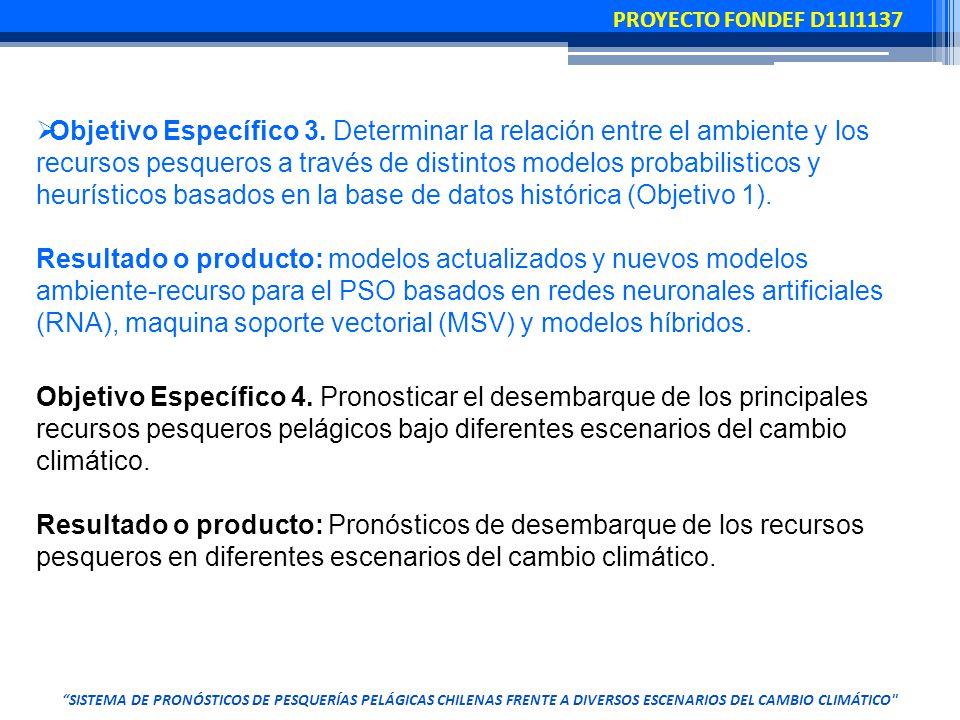 Objetivo Específico 4.