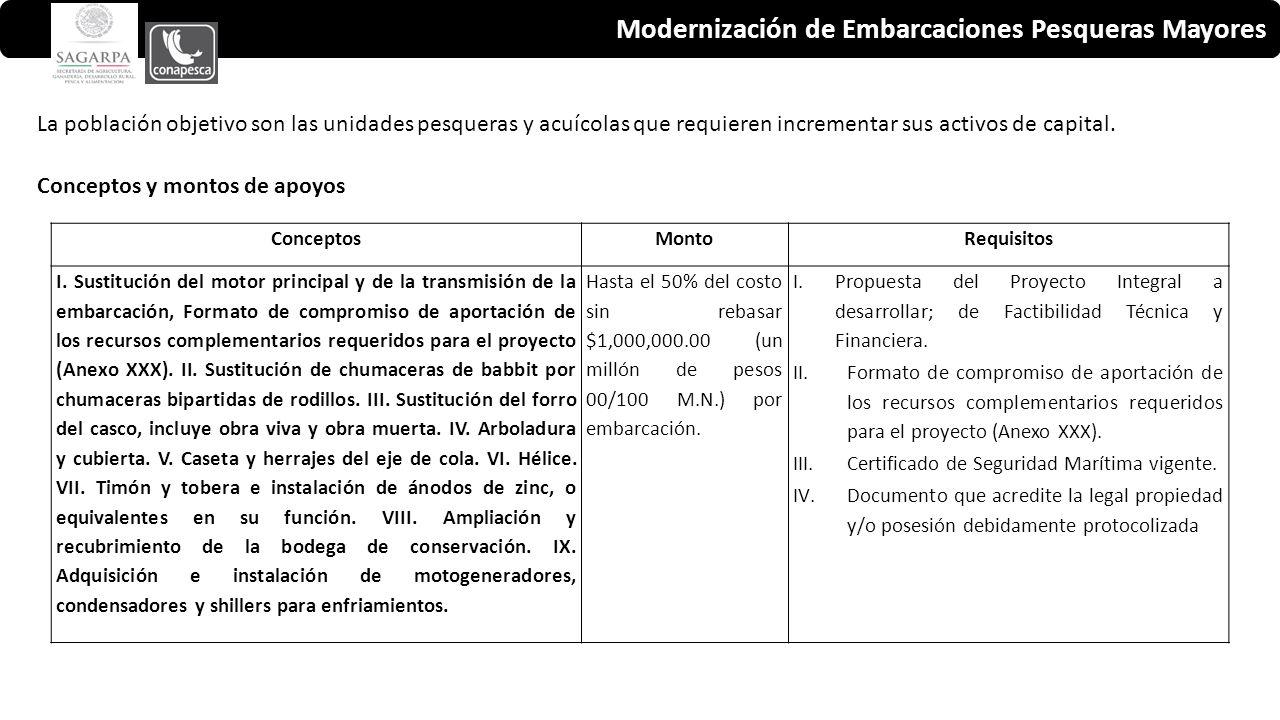 Modernización de Embarcaciones Pesqueras Mayores Conceptos y montos de apoyos ConceptosMontoRequisitos I.