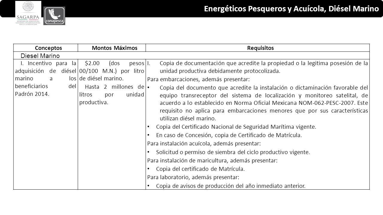Energéticos Pesqueros y Acuícola, Diésel Marino ConceptosMontos MáximosRequisitos Diesel Marino I.