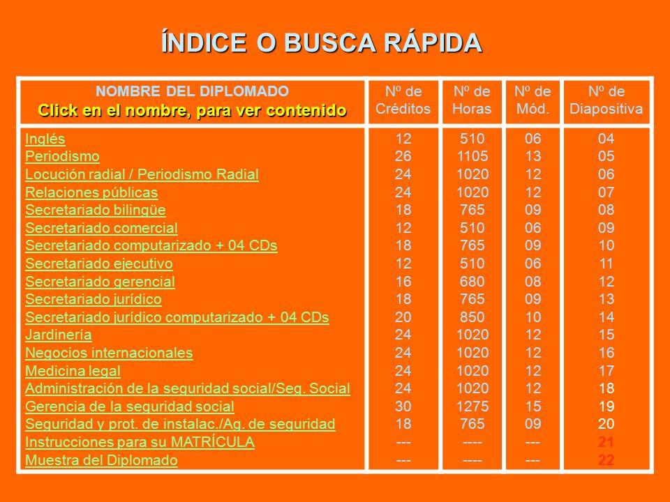 ÍNDICE O BUSCA RÁPIDA NOMBRE DEL DIPLOMADO Click en el nombre, para ver contenido Nº de Créditos Nº de Horas Nº de Mód.