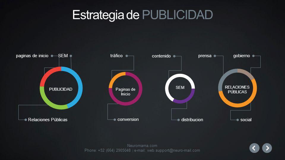 Neuromama.com Phone: +52 (664) 2905048 | e-mail: web.support@neuro-mail.com Estrategia de PUBLICIDAD RELACIONES PÚBLICAS PUBLICIDAD SEM Paginas de Inicio paginas de inicio SEM Relaciones Públicas tráfico contenido distribucion conversion social prensagobierno