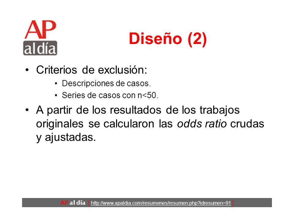 AP al día [ http://www.apaldia.com/resumenes/resumen.php idresumen=91 ] Diseño (1) Búsqueda sistemática en MEDLINE y en las bibliografías de los artículos localizados.