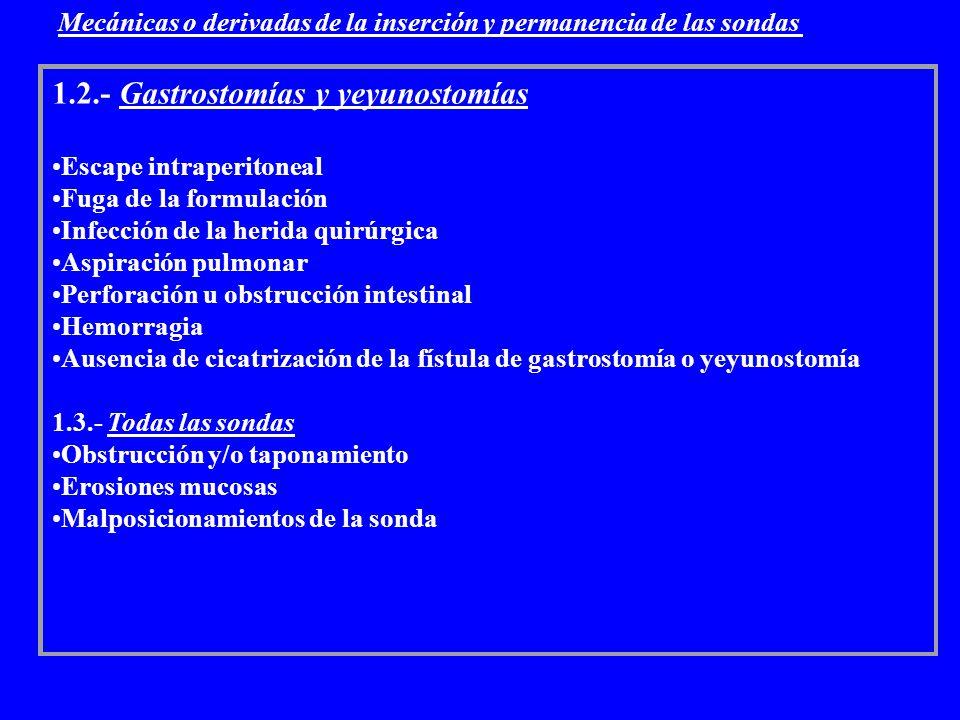 1.2.- Gastrostomías y yeyunostomías Escape intraperitoneal Fuga de la formulación Infección de la herida quirúrgica Aspiración pulmonar Perforación u obstrucción intestinal Hemorragia Ausencia de cicatrización de la fístula de gastrostomía o yeyunostomía 1.3.- Todas las sondas Obstrucción y/o taponamiento Erosiones mucosas Malposicionamientos de la sonda Mecánicas o derivadas de la inserción y permanencia de las sondas