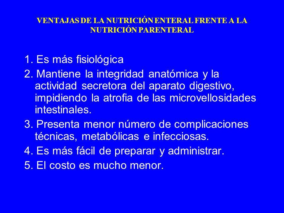 Monitorización de pacientes bajo soporte nutricional enteral 1.- CLÍNICA 1.1.- Síntomas : Plenitud, dolor abdominal o hipersensibilidad.