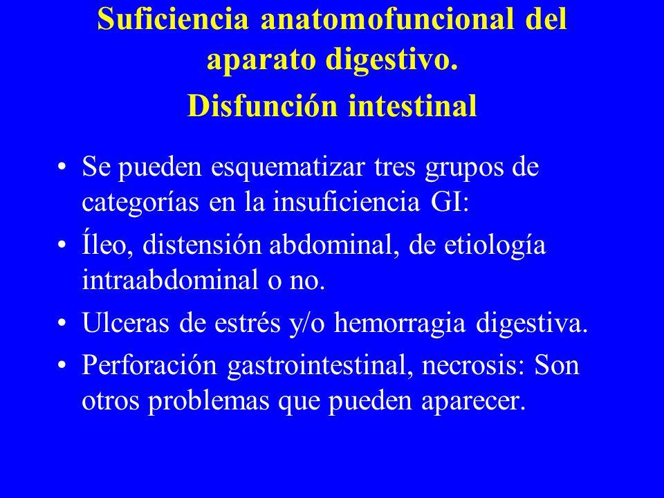 Suficiencia anatomofuncional del aparato digestivo.