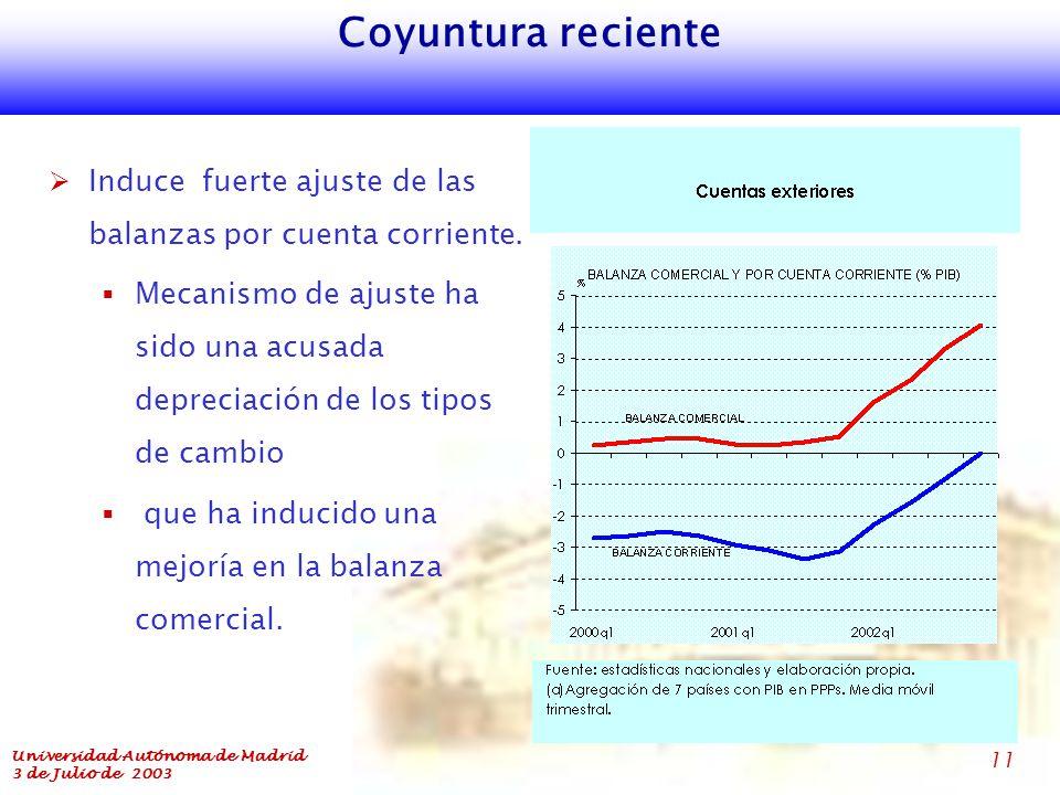 Universidad Autónoma de Madrid 3 de Julio de 2003 11 Coyuntura reciente  Induce fuerte ajuste de las balanzas por cuenta corriente.