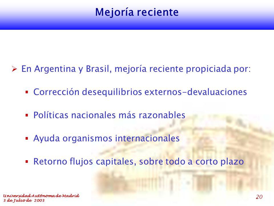 Universidad Autónoma de Madrid 3 de Julio de 2003 20 Mejoría reciente  En Argentina y Brasil, mejoría reciente propiciada por:  Corrección desequilibrios externos-devaluaciones  Políticas nacionales más razonables  Ayuda organismos internacionales  Retorno flujos capitales, sobre todo a corto plazo