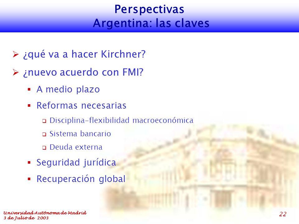 Universidad Autónoma de Madrid 3 de Julio de 2003 22 Perspectivas Argentina: las claves  ¿qué va a hacer Kirchner.