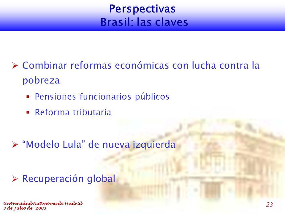 Universidad Autónoma de Madrid 3 de Julio de 2003 23 Perspectivas Brasil: las claves  Combinar reformas económicas con lucha contra la pobreza  Pensiones funcionarios públicos  Reforma tributaria  Modelo Lula de nueva izquierda  Recuperación global