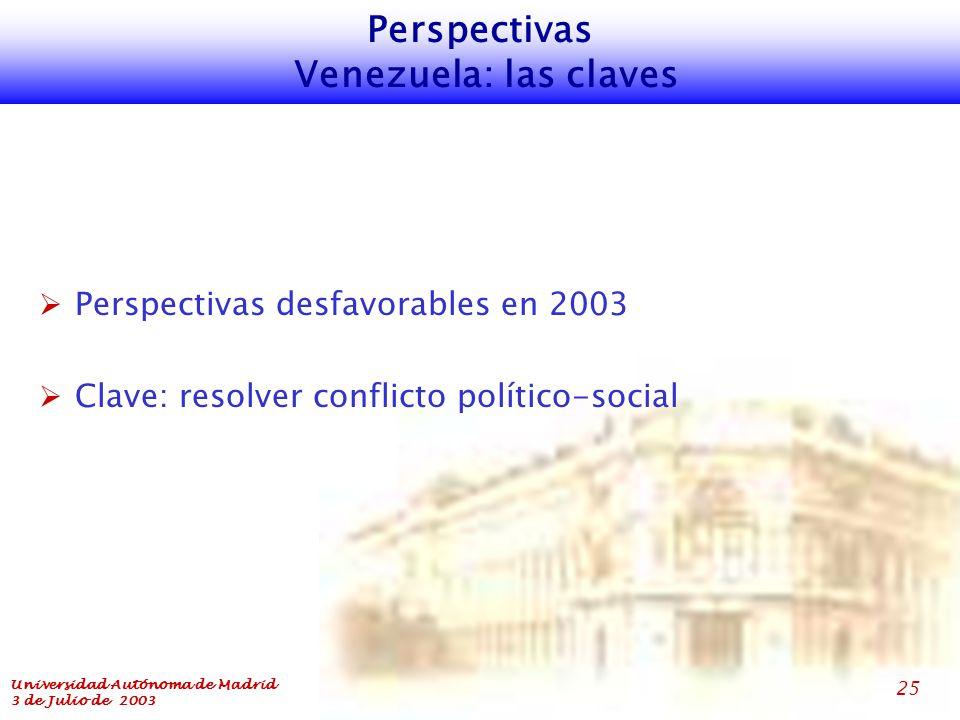 Universidad Autónoma de Madrid 3 de Julio de 2003 25 Perspectivas Venezuela: las claves  Perspectivas desfavorables en 2003  Clave: resolver conflicto político-social