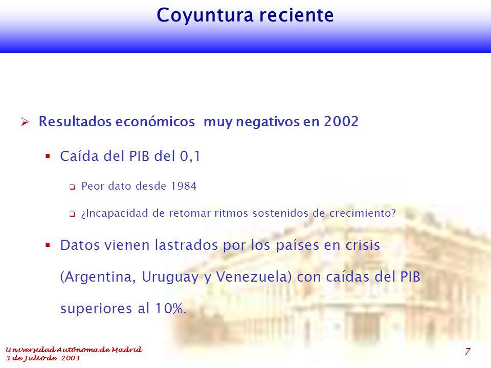 Universidad Autónoma de Madrid 3 de Julio de 2003 7 Coyuntura reciente  Resultados económicos muy negativos en 2002  Caída del PIB del 0,1  Peor dato desde 1984  ¿Incapacidad de retomar ritmos sostenidos de crecimiento.