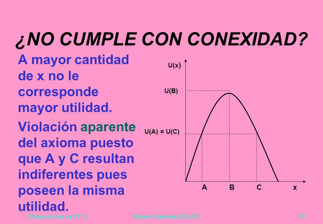 26 de octubre de 2013Ricardo Esteban LIZASO10 ¿NO CUMPLE CON CONEXIDAD.