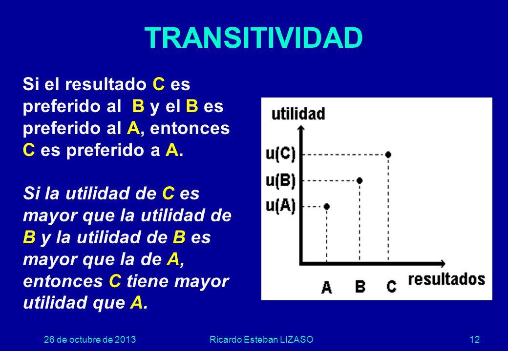 26 de octubre de 2013Ricardo Esteban LIZASO12 Si el resultado C es preferido al B y el B es preferido al A, entonces C es preferido a A.