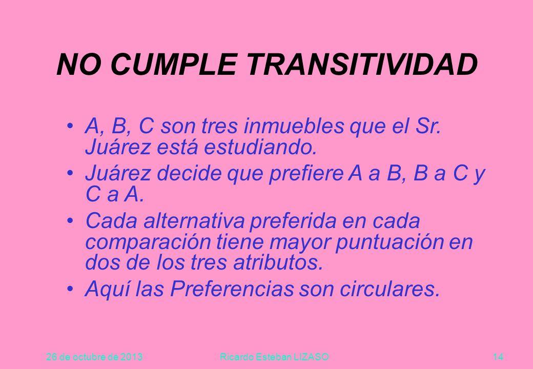 26 de octubre de 2013Ricardo Esteban LIZASO14 NO CUMPLE TRANSITIVIDAD A, B, C son tres inmuebles que el Sr.