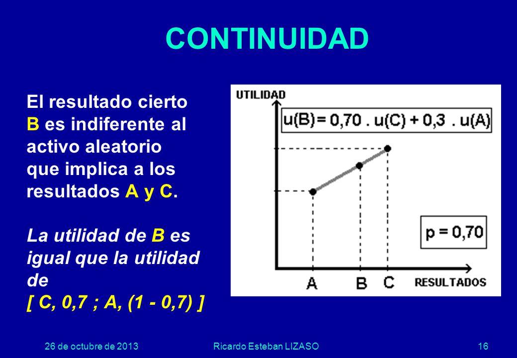 26 de octubre de 2013Ricardo Esteban LIZASO16 El resultado cierto B es indiferente al activo aleatorio que implica a los resultados A y C.