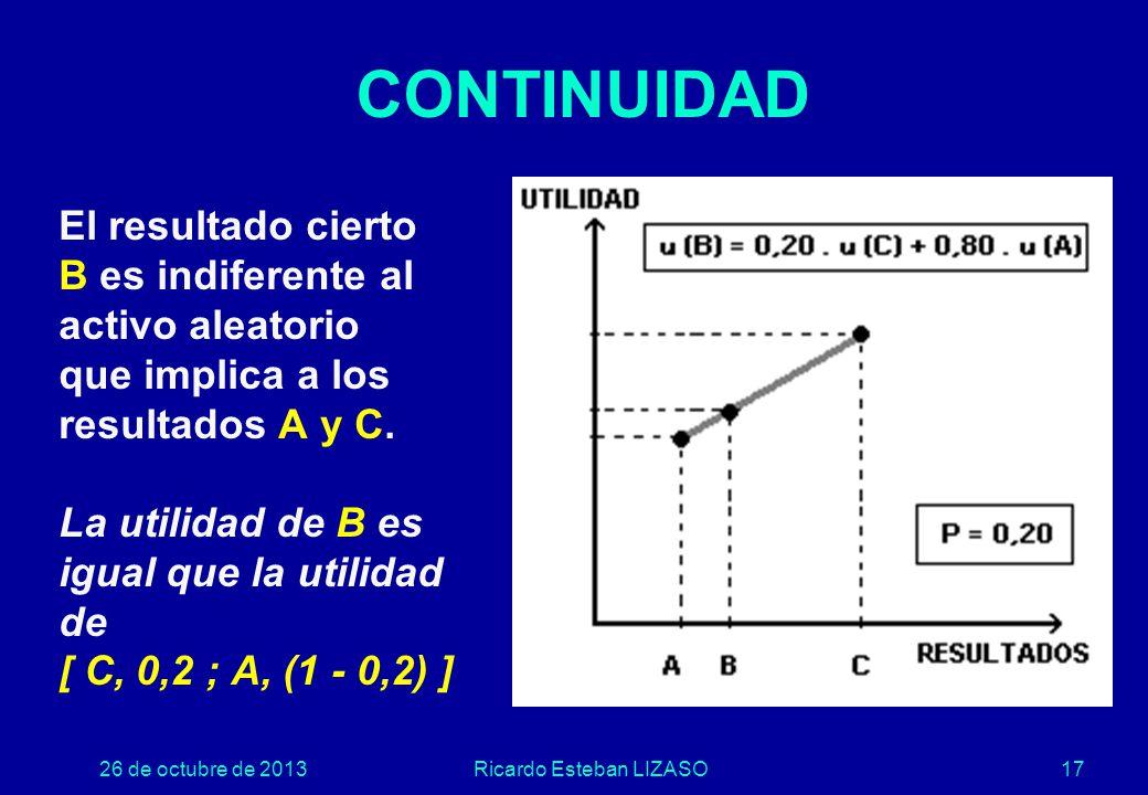 26 de octubre de 2013Ricardo Esteban LIZASO17 El resultado cierto B es indiferente al activo aleatorio que implica a los resultados A y C.