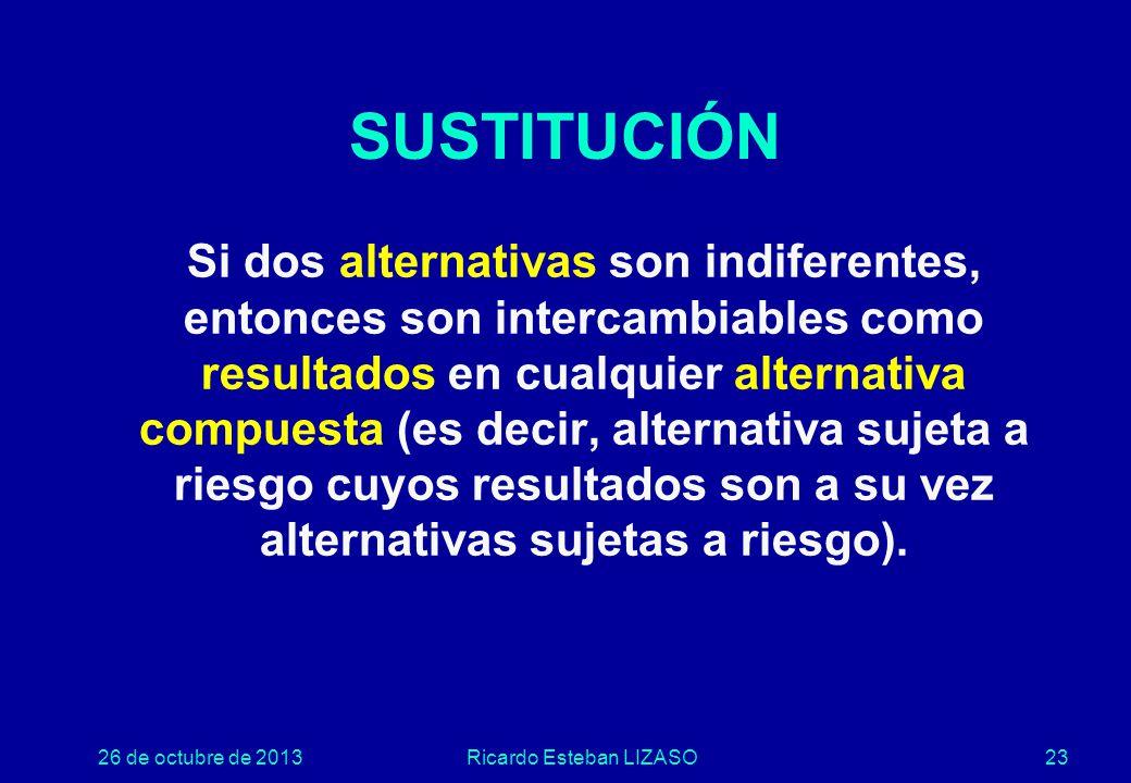 26 de octubre de 2013Ricardo Esteban LIZASO23 SUSTITUCIÓN Si dos alternativas son indiferentes, entonces son intercambiables como resultados en cualquier alternativa compuesta (es decir, alternativa sujeta a riesgo cuyos resultados son a su vez alternativas sujetas a riesgo).