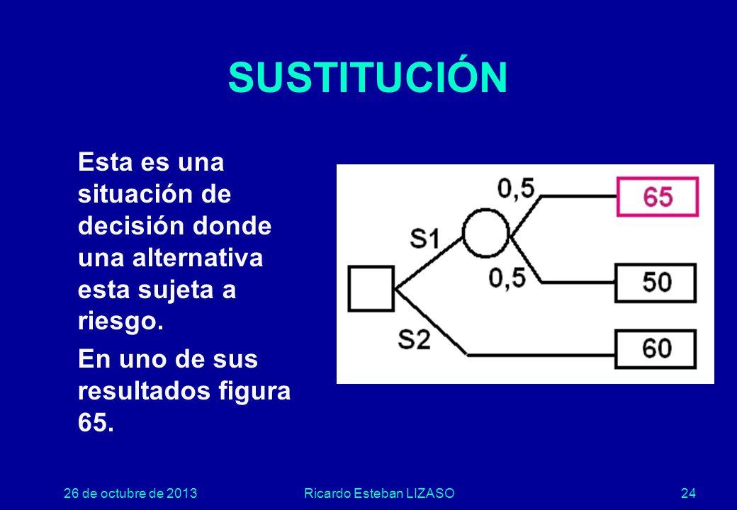 26 de octubre de 2013Ricardo Esteban LIZASO24 SUSTITUCIÓN Esta es una situación de decisión donde una alternativa esta sujeta a riesgo.