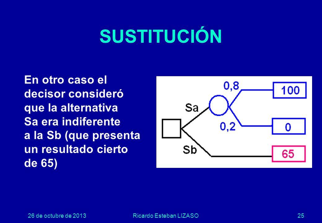 26 de octubre de 2013Ricardo Esteban LIZASO25 SUSTITUCIÓN En otro caso el decisor consideró que la alternativa Sa era indiferente a la Sb (que presenta un resultado cierto de 65)