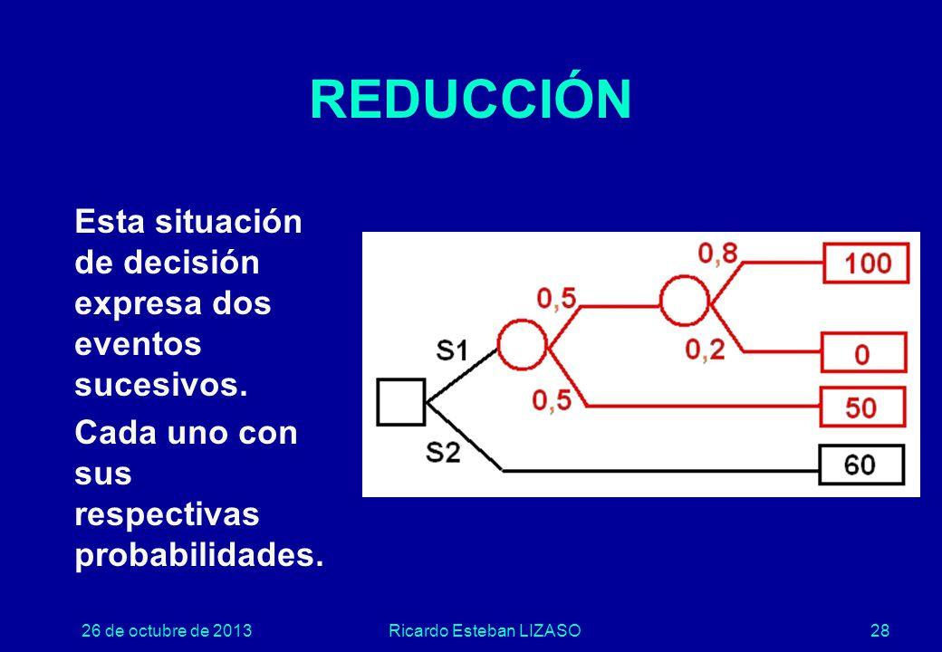 26 de octubre de 2013Ricardo Esteban LIZASO28 REDUCCIÓN Esta situación de decisión expresa dos eventos sucesivos.