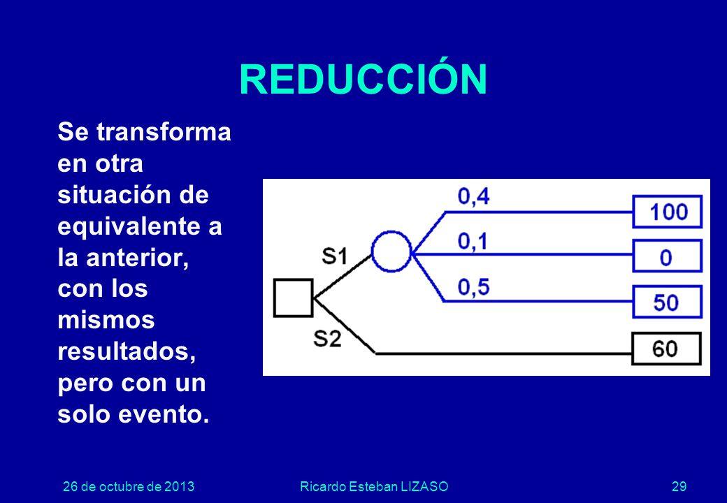 26 de octubre de 2013Ricardo Esteban LIZASO29 REDUCCIÓN Se transforma en otra situación de equivalente a la anterior, con los mismos resultados, pero con un solo evento.