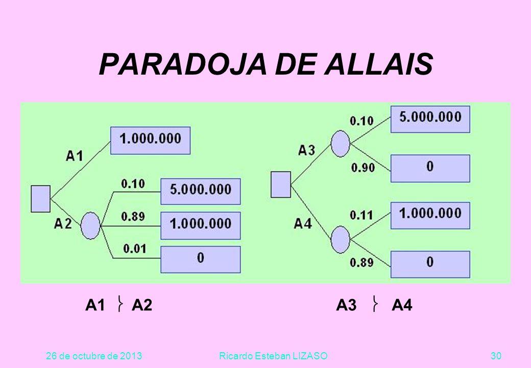 26 de octubre de 2013Ricardo Esteban LIZASO30 PARADOJA DE ALLAIS A1  A2A3  A4