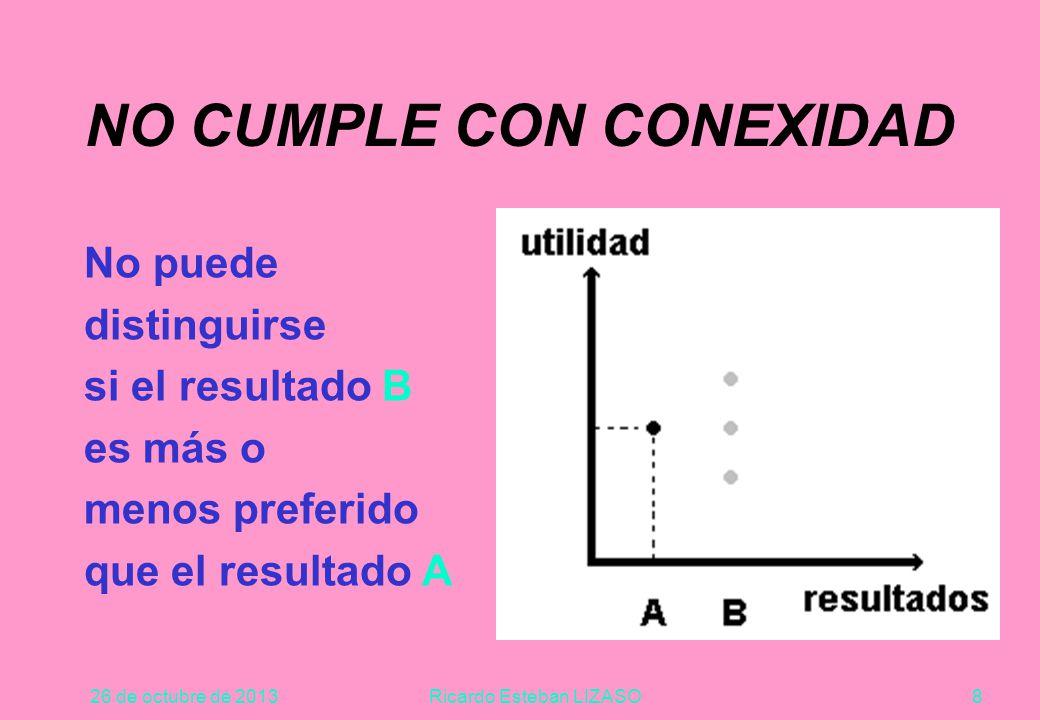26 de octubre de 2013Ricardo Esteban LIZASO8 NO CUMPLE CON CONEXIDAD No puede distinguirse si el resultado B es más o menos preferido que el resultado A
