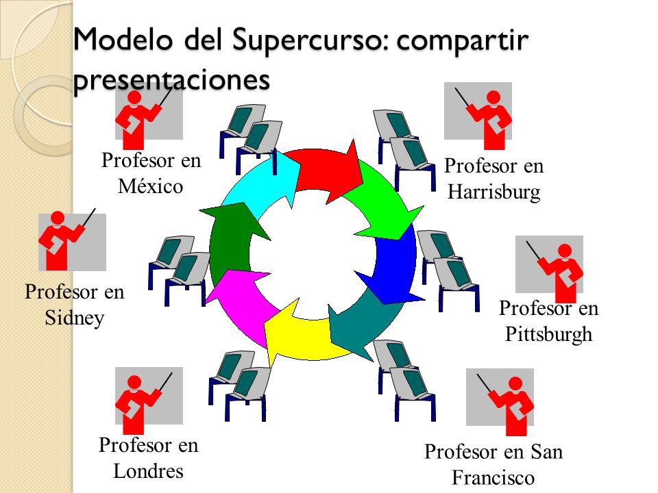 Profesor en México Profesor en Harrisburg Profesor en Londres Profesor en Pittsburgh Profesor en San Francisco Modelo del Supercurso: compartir presentaciones Profesor en Sidney