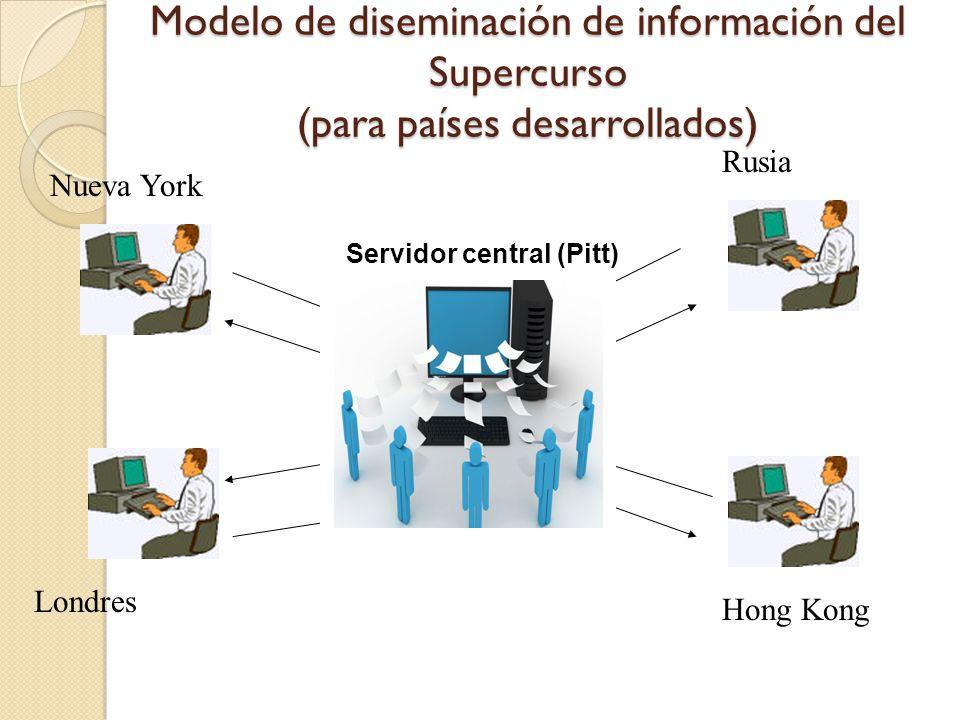 Modelo de diseminación de información del Supercurso (para países desarrollados) Nueva York Rusia Londres Hong Kong Servidor central (Pitt)