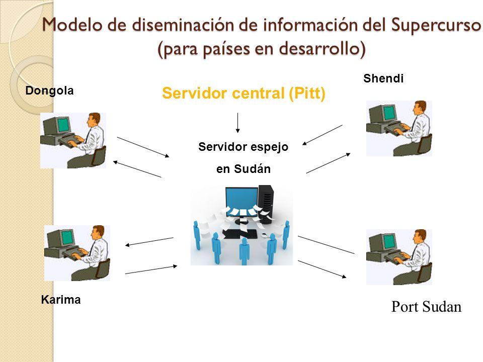 Modelo de diseminación de información del Supercurso (para países en desarrollo) Dongola Shendi Karima Port Sudan Servidor central (Pitt) Servidor espejo en Sudán