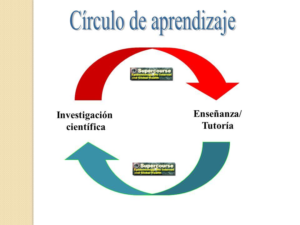 Investigación científica Enseñanza/ Tutoría