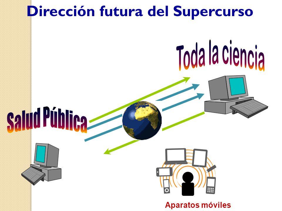 Dirección futura del Supercurso Aparatos móviles