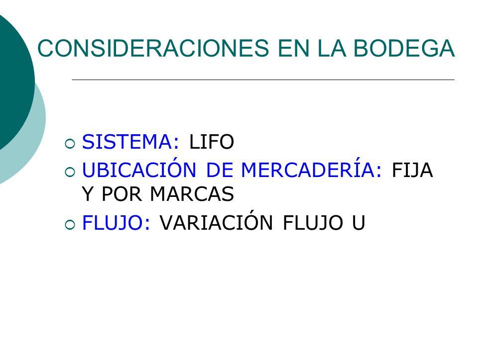CONSIDERACIONES EN LA BODEGA  SISTEMA: LIFO  UBICACIÓN DE MERCADERÍA: FIJA Y POR MARCAS  FLUJO: VARIACIÓN FLUJO U