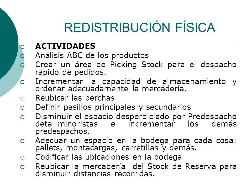 REDISTRIBUCIÓN FÍSICA  ACTIVIDADES  Análisis ABC de los productos  Crear un área de Picking Stock para el despacho rápido de pedidos.
