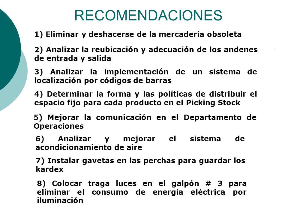 RECOMENDACIONES 1) Eliminar y deshacerse de la mercadería obsoleta 2) Analizar la reubicación y adecuación de los andenes de entrada y salida 3) Analizar la implementación de un sistema de localización por códigos de barras 5) Mejorar la comunicación en el Departamento de Operaciones 4) Determinar la forma y las políticas de distribuir el espacio fijo para cada producto en el Picking Stock 6) Analizar y mejorar el sistema de acondicionamiento de aire 7) Instalar gavetas en las perchas para guardar los kardex 8) Colocar traga luces en el galpón # 3 para eliminar el consumo de energía eléctrica por iluminación