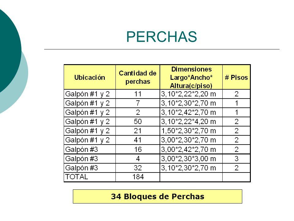 PERCHAS 34 Bloques de Perchas