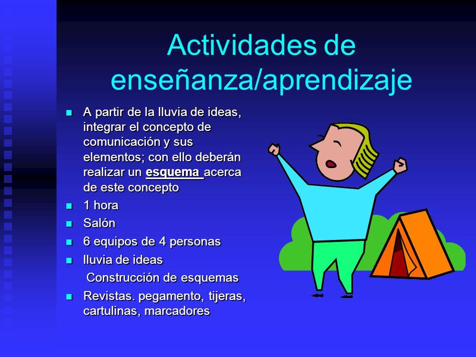 Actividades y estrategias de motivación:  Sociodrama  Discusión en grupos  Esquemas  Síntesis  Lluvia de ideas Comentario sobre las sesiones Comentario sobre las sesiones