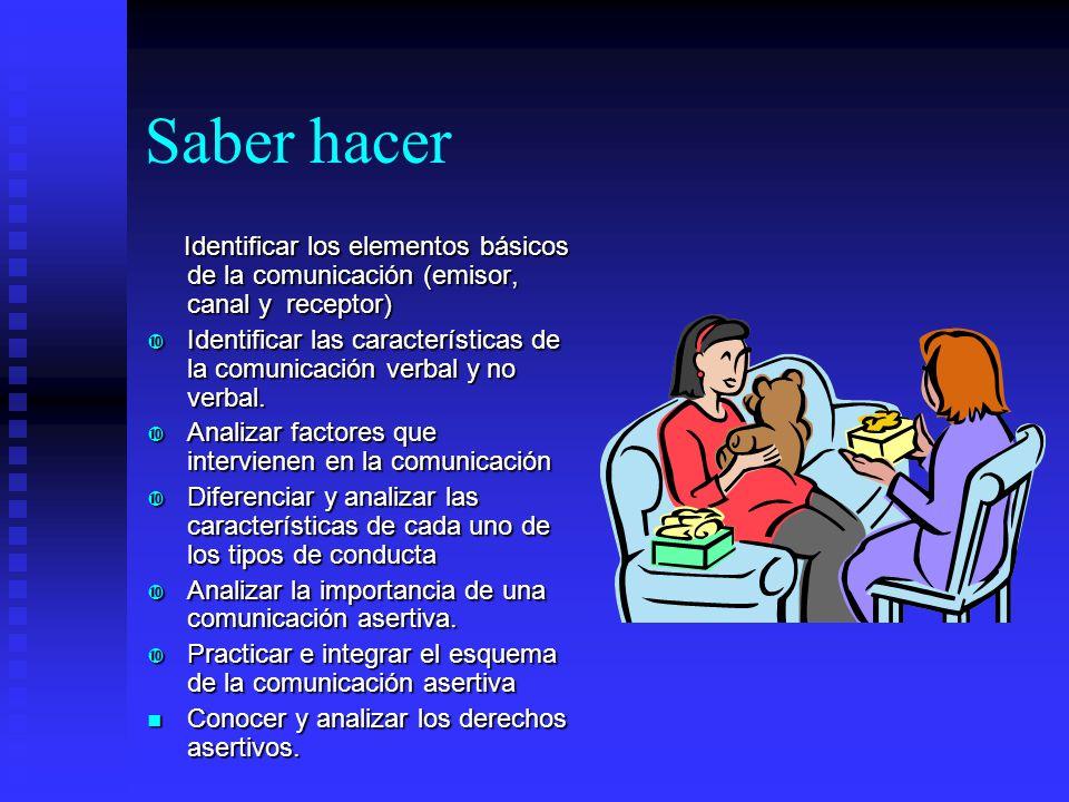 CONTENIDO: Saber.