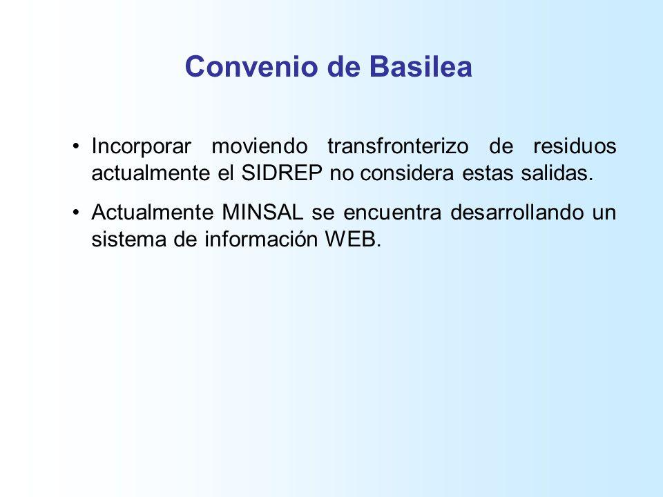 Convenio de Basilea Incorporar moviendo transfronterizo de residuos actualmente el SIDREP no considera estas salidas.