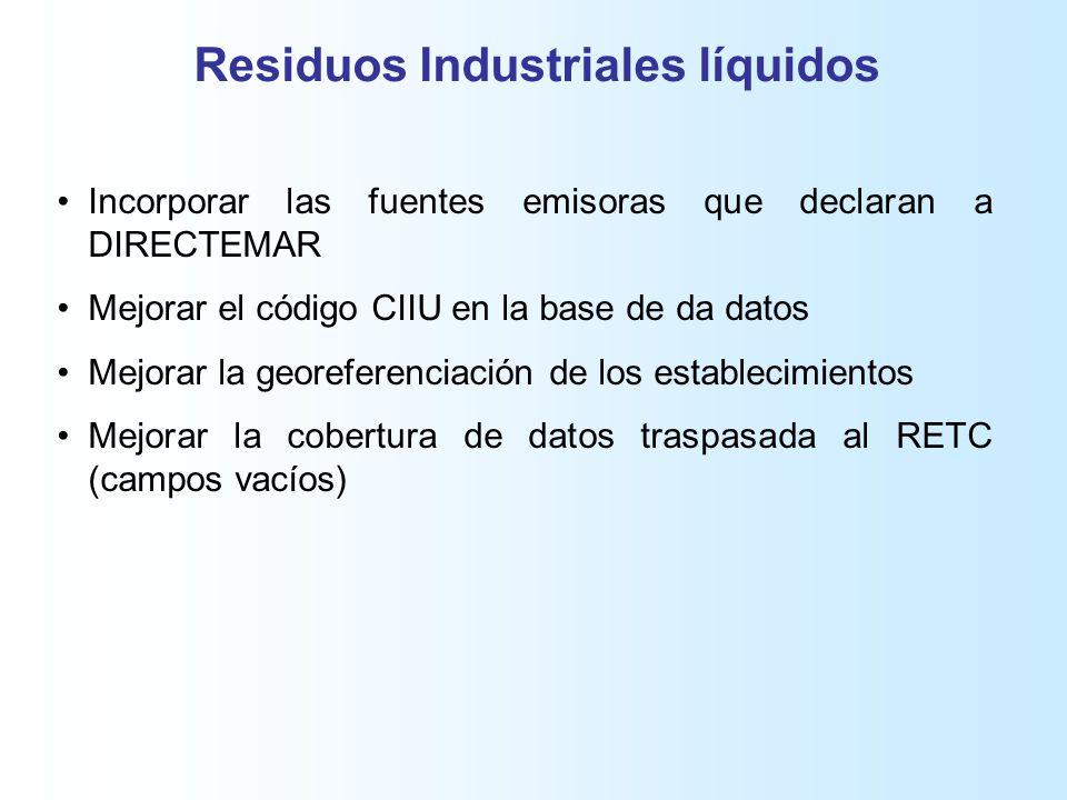 Residuos Industriales líquidos Incorporar las fuentes emisoras que declaran a DIRECTEMAR Mejorar el código CIIU en la base de da datos Mejorar la georeferenciación de los establecimientos Mejorar la cobertura de datos traspasada al RETC (campos vacíos)