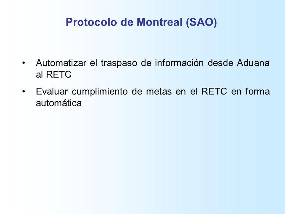 Protocolo de Montreal (SAO) Automatizar el traspaso de información desde Aduana al RETC Evaluar cumplimiento de metas en el RETC en forma automática
